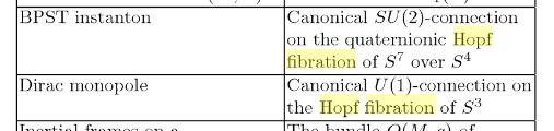 Higgs y fibrados de Hopf